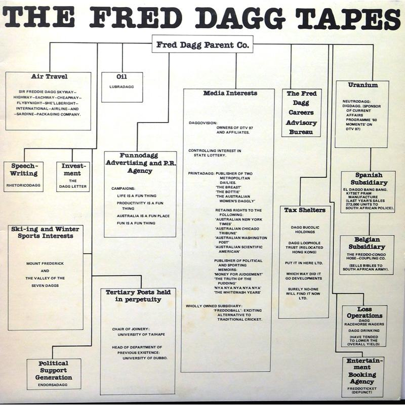 The Fred Dagg Tapes